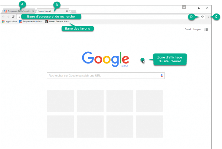 Interface de Google Chrome