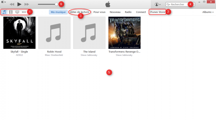 Comment fonctionne iTunes